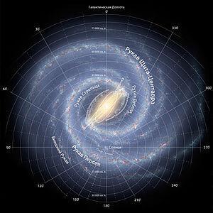 Картинка: Млечный Путь