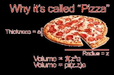 Картинка: Почему пицца?